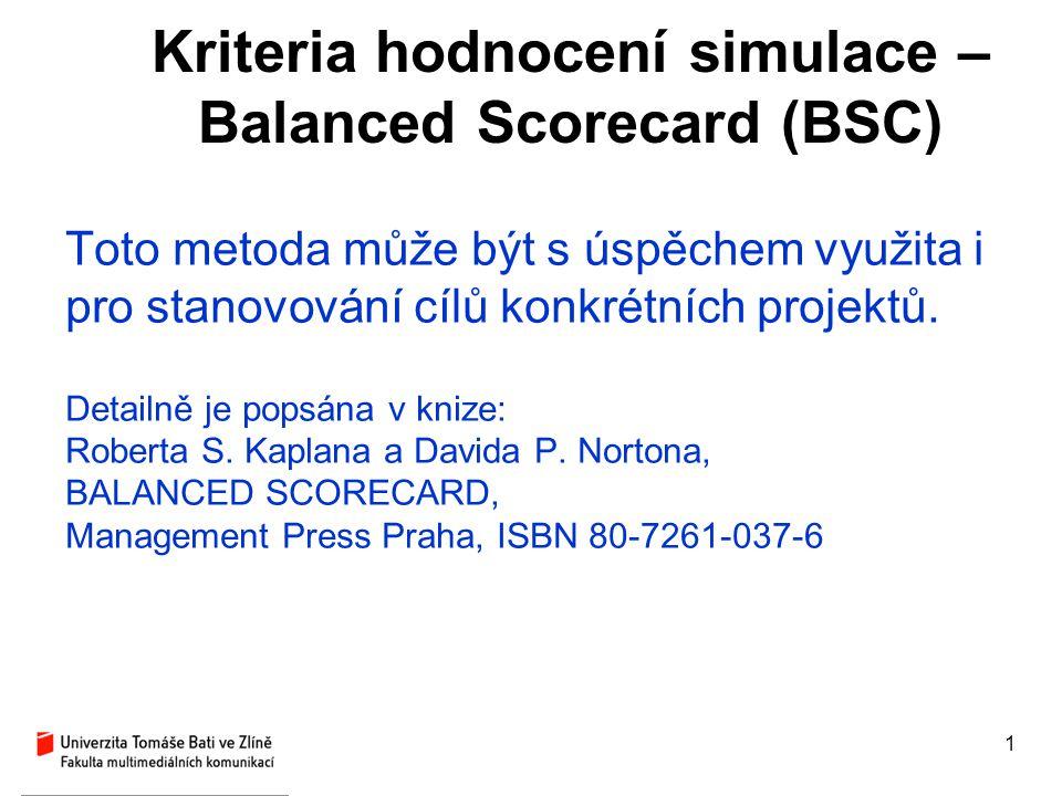 2 Lidské zdroje a potenciály Procesy Zákazníci Finance Logika Balanced Scorecard poslání a strategie učení se a rust zákazník finance podnikové procesy