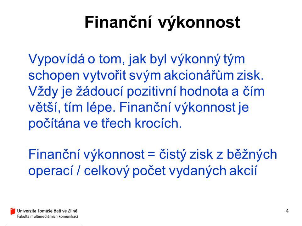 5 Investice do budoucnosti firmy Investice do budoucnosti firmy = (běžné výdaje, které podporují budoucnost firmy / čistý příjem) * 10 + 1