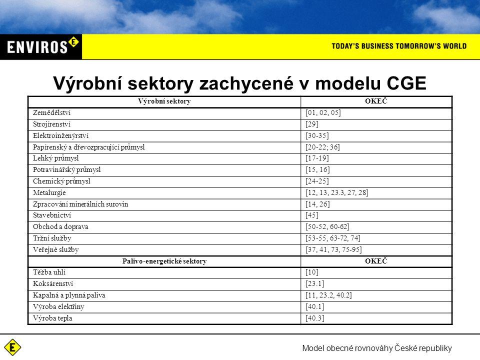 Model obecné rovnováhy České republiky Výrobní sektory zachycené v modelu CGE Výrobní sektoryOKEČ Zemědělství[01, 02, 05] Strojírenství[29] Elektroinženýrství[30-35] Papírenský a dřevozpracující průmysl[20-22; 36] Lehký průmysl[17-19] Potravinářský průmysl[15, 16] Chemický průmysl[24-25] Metalurgie[12, 13, 23.3, 27, 28] Zpracování minerálních surovin[14, 26] Stavebnictví[45] Obchod a doprava[50-52, 60-62] Tržní služby[53-55, 63-72, 74] Veřejné služby[37, 41, 73, 75-95] Palivo-energetické sektoryOKEČ Těžba uhlí[10] Koksárenství[23.1] Kapalná a plynná paliva[11, 23.2, 40.2] Výroba elektřiny[40.1] Výroba tepla[40.3]