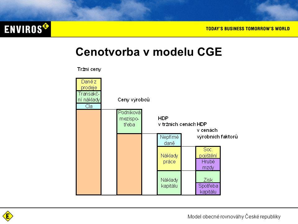 Model obecné rovnováhy České republiky Cenotvorba v modelu CGE