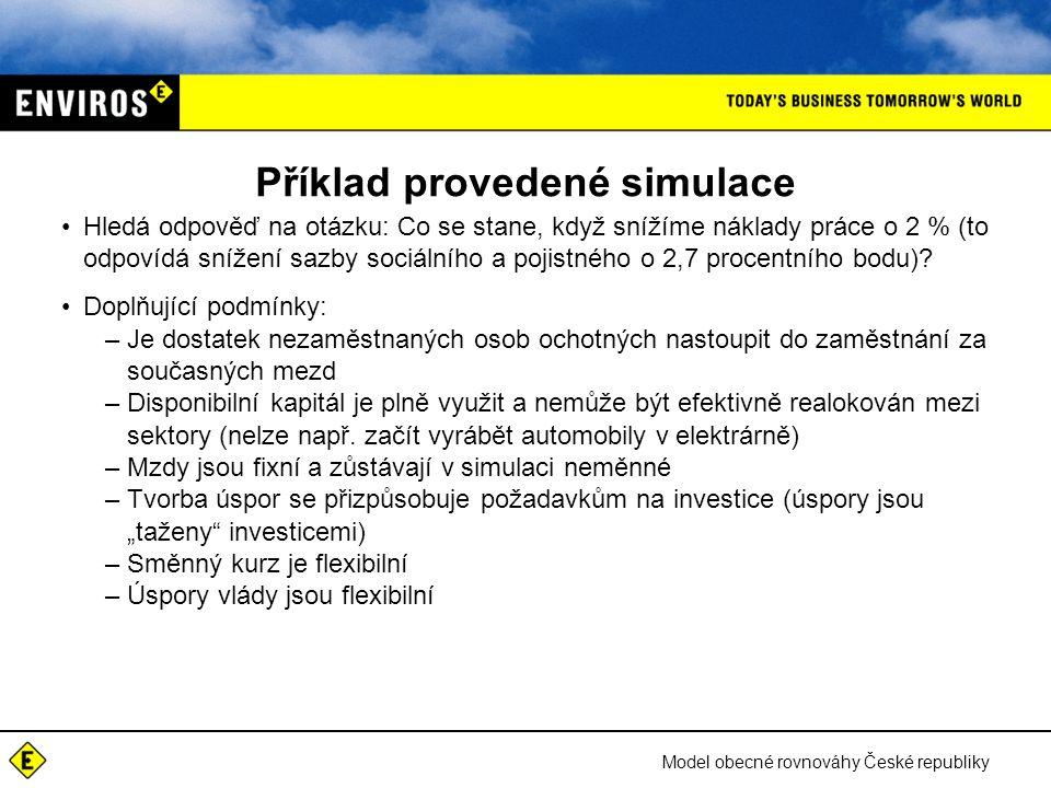 Model obecné rovnováhy České republiky Příklad provedené simulace Hledá odpověď na otázku: Co se stane, když snížíme náklady práce o 2 % (to odpovídá snížení sazby sociálního a pojistného o 2,7 procentního bodu).