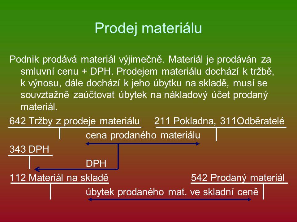 Prodej materiálu Podnik prodává materiál výjimečně.