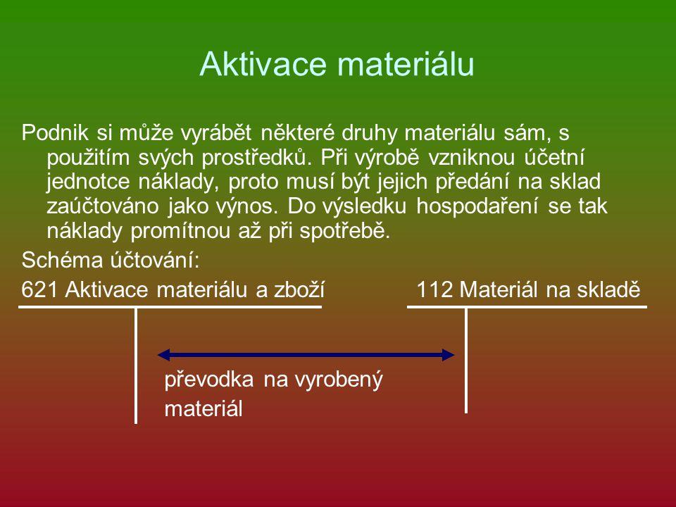 Analytická evidence materiálu -analytická evidence umožňuje účetním jednotkám rozúčtovat syntetické účty podrobněji na analytické - podle konkrétních podmínek -nejčastěji se analytika používá, pokud chceme rozlišit cenu pořízení a vedlejší pořizovací náklady Ukázka použití analytických účtů: 112.100 Materiál na skladě v ceně pořízení 112.200 Materiál na skladě - vedlejší pořizovací náklady 111.100 Pořízení materiálu v ceně pořízení 111.200 Pořízení materiálu - vedlejší pořizovací náklady