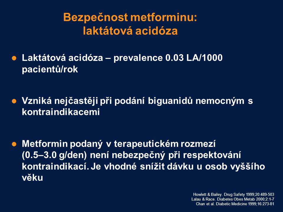 Bezpečnost metforminu: laktátová acidóza Laktátová acidóza – prevalence 0.03 LA/1000 pacientů/rok Vzniká nejčastěji při podání biguanidů nemocným s ko