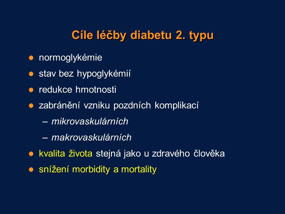 Cíle léčby diabetu 2. typu normoglykémie stav bez hypoglykémií redukce hmotnosti zabránění vzniku pozdních komplikací –mikrovaskulárních –makrovaskulá
