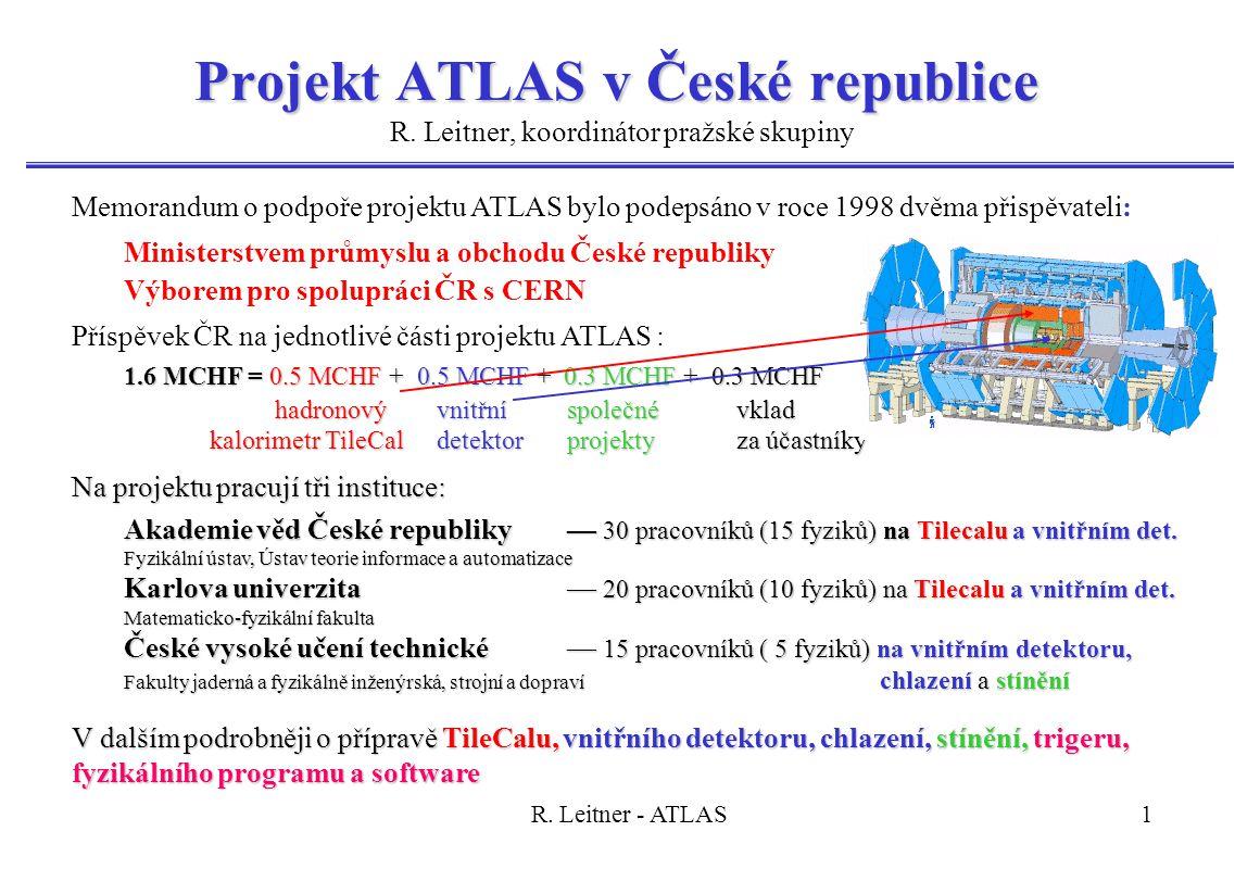 R. Leitner - ATLAS1 Projekt ATLAS v České republice R. Leitner, koordinátor pražské skupiny Memorandum o podpoře projektu ATLAS bylo podepsáno v roce