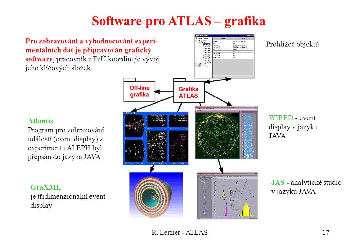 R. Leitner - ATLAS17 Prohlížeč objektů Atlantis Program pro zobrazování událostí (event display) z experimentu ALEPH byl přepsán do jazyka JAVA WIRED