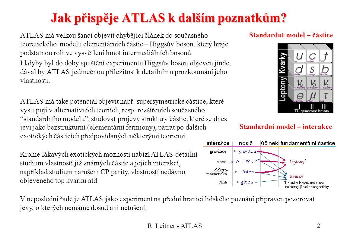 R. Leitner - ATLAS2 ATLAS má velkou šanci objevit chybějicí článek do současného teoretického modelu elementárních částic – Higgsův boson, který hraje