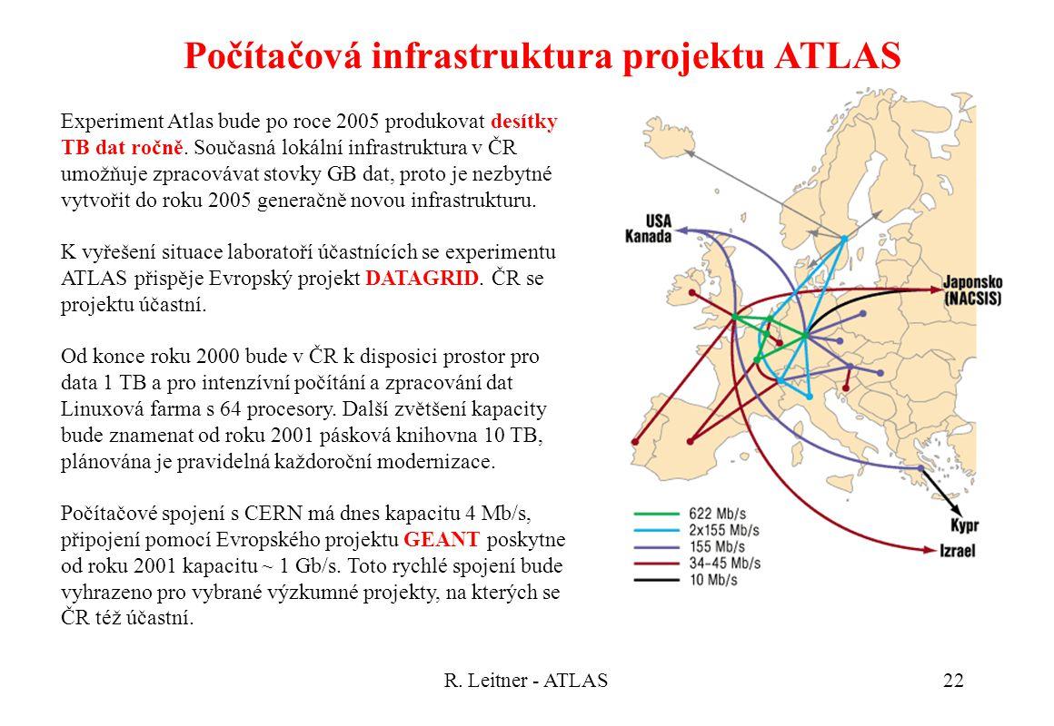 R. Leitner - ATLAS22 Počítačová infrastruktura projektu ATLAS Experiment Atlas bude po roce 2005 produkovat desítky TB dat ročně. Současná lokální inf
