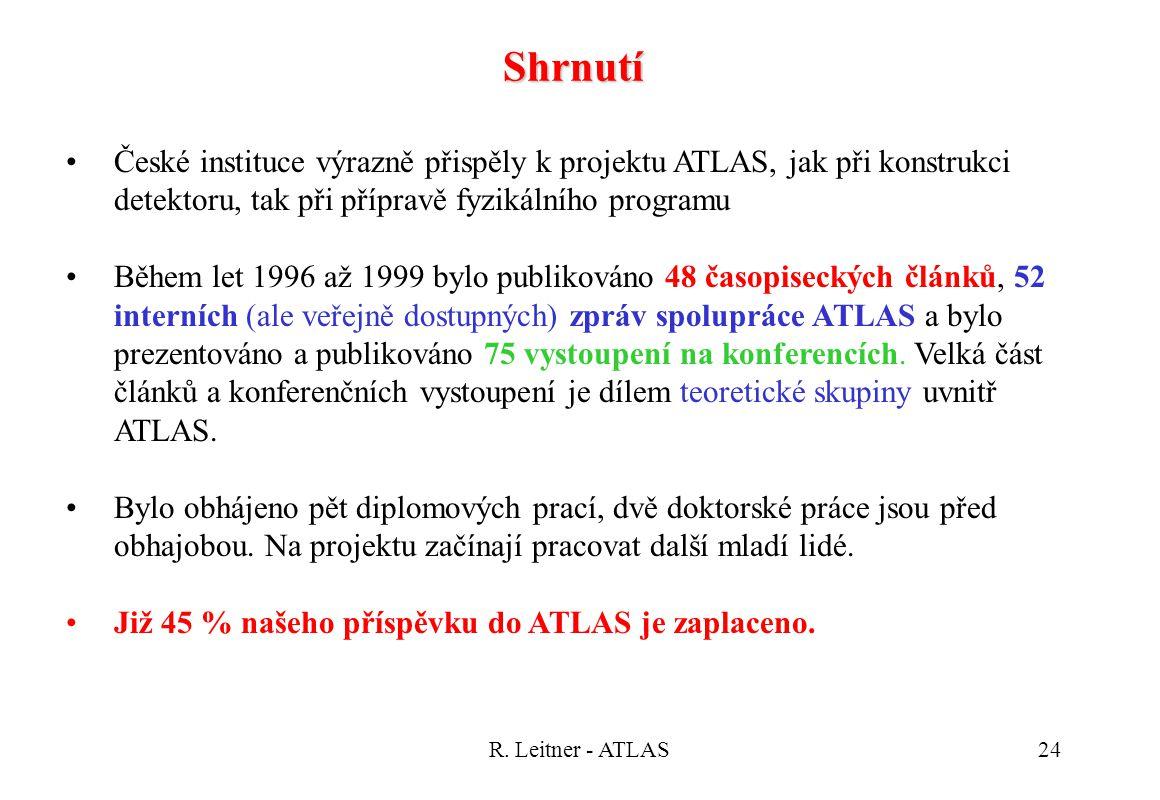R. Leitner - ATLAS24 Shrnutí České instituce výrazně přispěly k projektu ATLAS, jak při konstrukci detektoru, tak při přípravě fyzikálního programu Bě