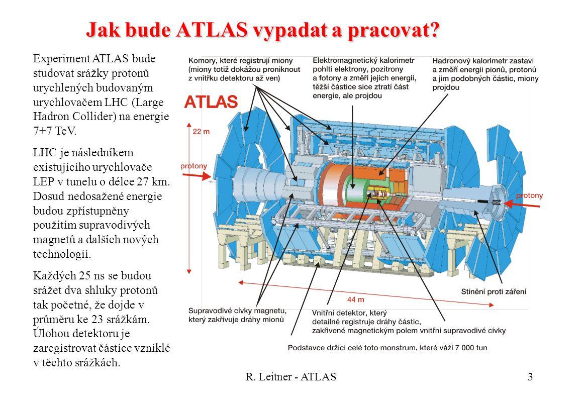 R. Leitner - ATLAS3 Jak bude ATLAS vypadat a pracovat? Experiment ATLAS bude studovat srážky protonů urychlených budovaným urychlovačem LHC (Large Had