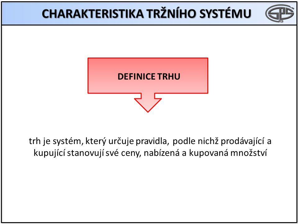 CHARAKTERISTIKA TRŽNÍHO SYSTÉMU DEFINICE TRHU trh je systém, který určuje pravidla, podle nichž prodávající a kupující stanovují své ceny, nabízená a kupovaná množství