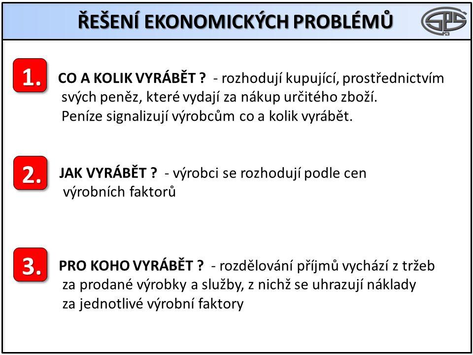 ŘEŠENÍ EKONOMICKÝCH PROBLÉMŮ 1. 2. 3. CO A KOLIK VYRÁBĚT .