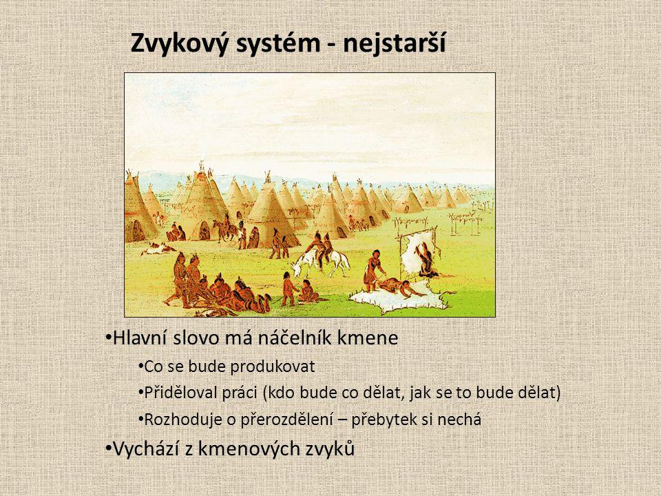 Zvykový systém - nejstarší Hlavní slovo má náčelník kmene Co se bude produkovat Přiděloval práci (kdo bude co dělat, jak se to bude dělat) Rozhoduje o přerozdělení – přebytek si nechá Vychází z kmenových zvyků