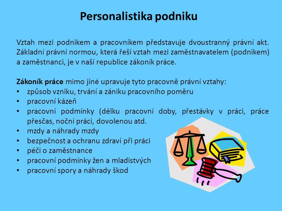 Personalistika podniku Vztah mezi podnikem a pracovníkem představuje dvoustranný právní akt. Základní právní normou, která řeší vztah mezi zaměstnavat