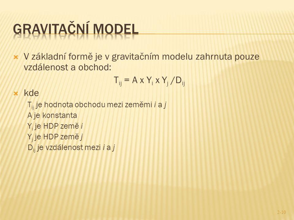  V základní formě je v gravitačním modelu zahrnuta pouze vzdálenost a obchod: T ij = A x Y i x Y j /D ij  kde T ij je hodnota obchodu mezi zeměmi i