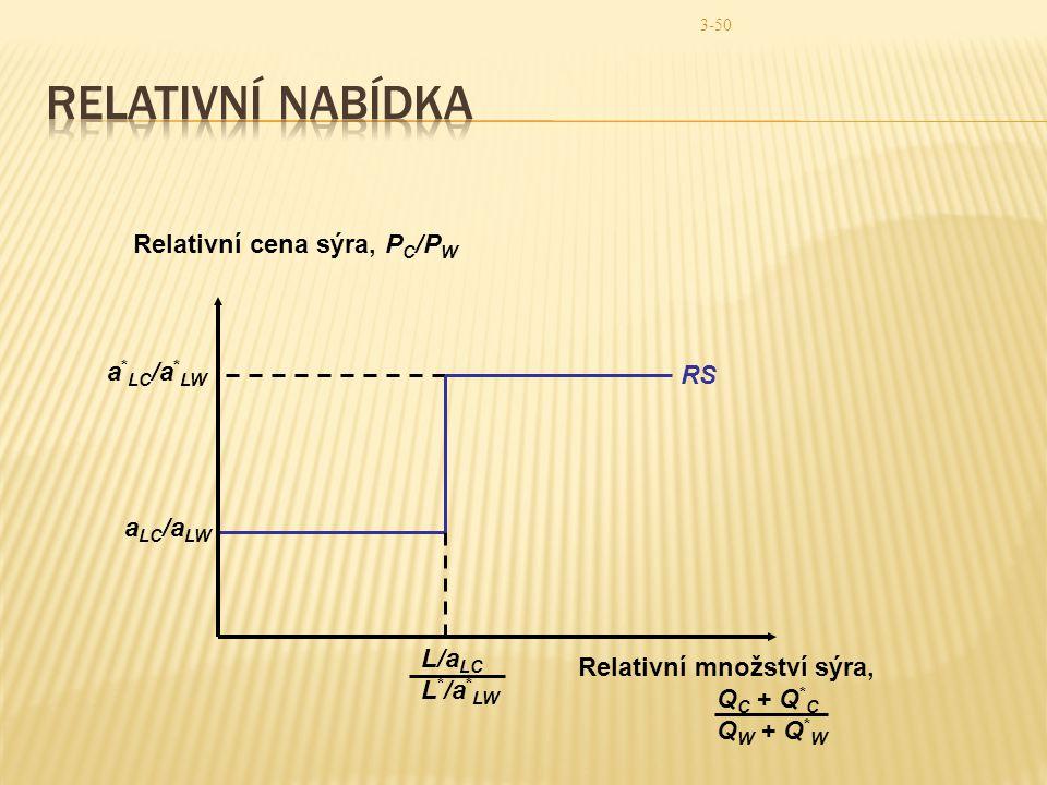 3-50 a LC /a LW a * LC /a * LW RS Relativní cena sýra, P C /P W Relativní množství sýra, Q C + Q * C Q W + Q * W L/a LC L * /a * LW