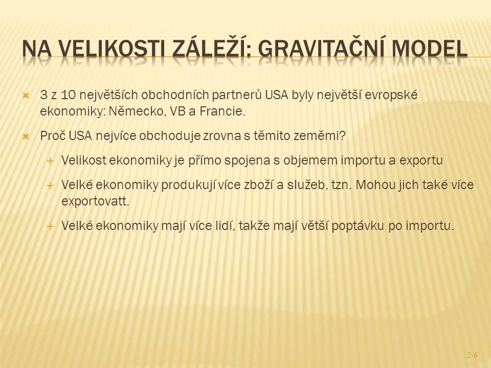 3-57  a LC /a LW = 1/2 < a * LC /a * LW = 2 Potřeba práce na jednotku produkce pro domácí a zahraniční ekonomiku SýrVíno Domaa LC = 1 hodina/kga LW = 2 hodin/L Zahraničía * LC = 6 hodin/kga * LC = 3 hodiny/L