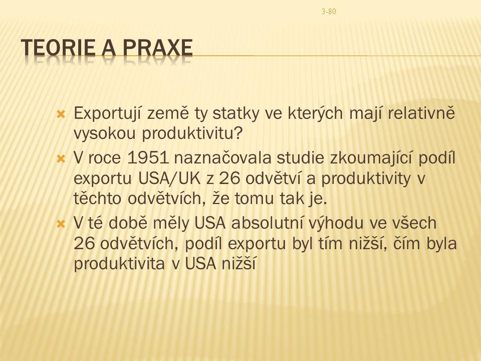 3-80  Exportují země ty statky ve kterých mají relativně vysokou produktivitu?  V roce 1951 naznačovala studie zkoumající podíl exportu USA/UK z 26