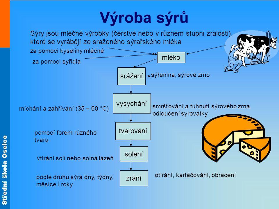 Střední škola Oselce Výroba sýrů Sýry jsou mléčné výrobky (čerstvé nebo v různém stupni zralosti), které se vyrábějí ze sraženého sýrařského mléka srá
