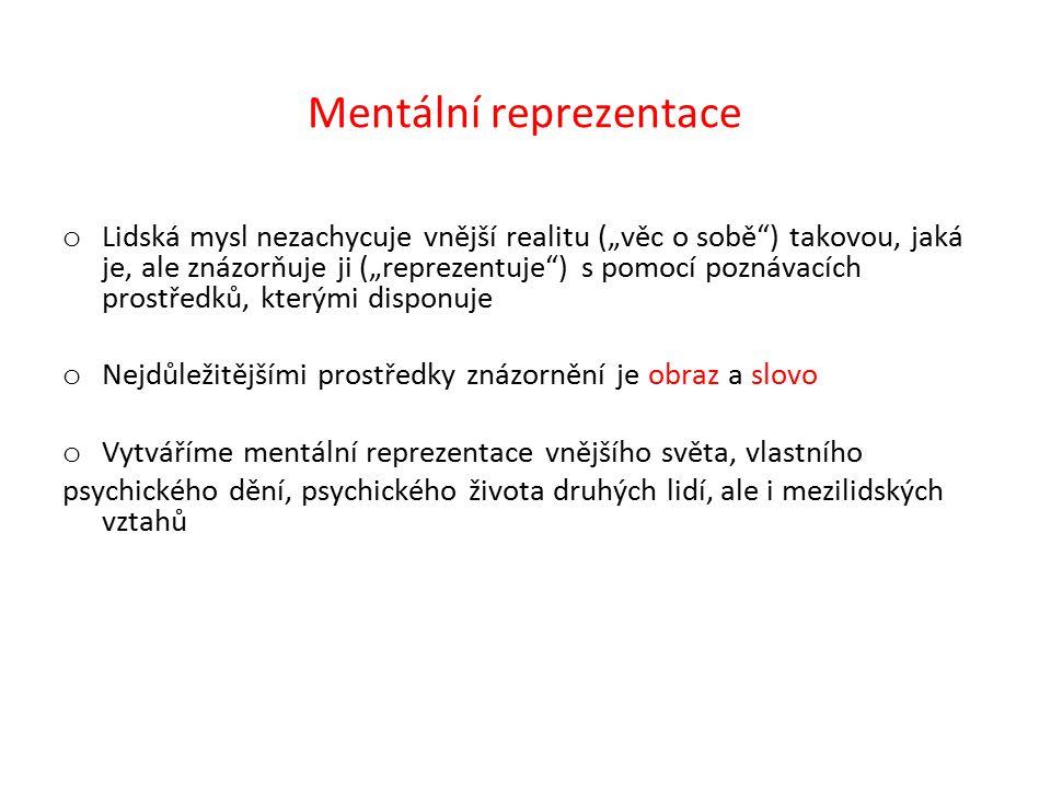 """Mentální reprezentace o Lidská mysl nezachycuje vnější realitu (""""věc o sobě"""") takovou, jaká je, ale znázorňuje ji (""""reprezentuje"""") s pomocí poznávacíc"""