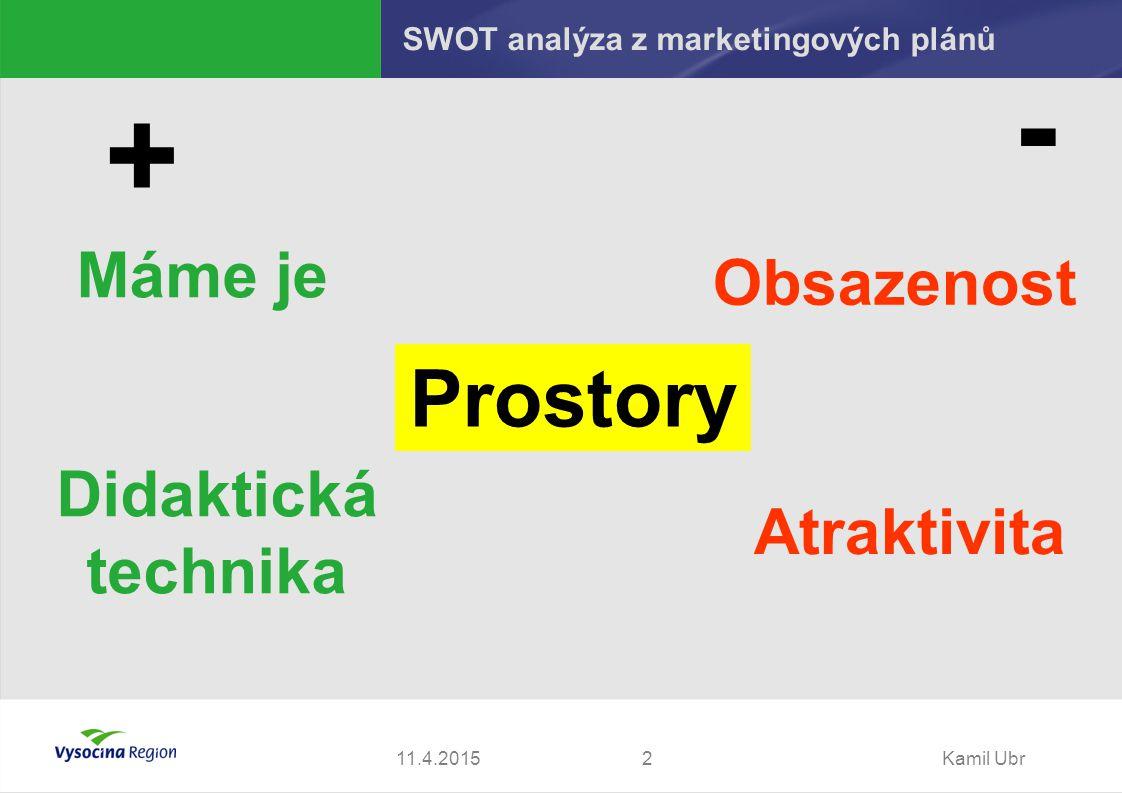 11.4.2015Kamil Ubr2 SWOT analýza z marketingových plánů + - Prostory Máme je Obsazenost Atraktivita Didaktická technika