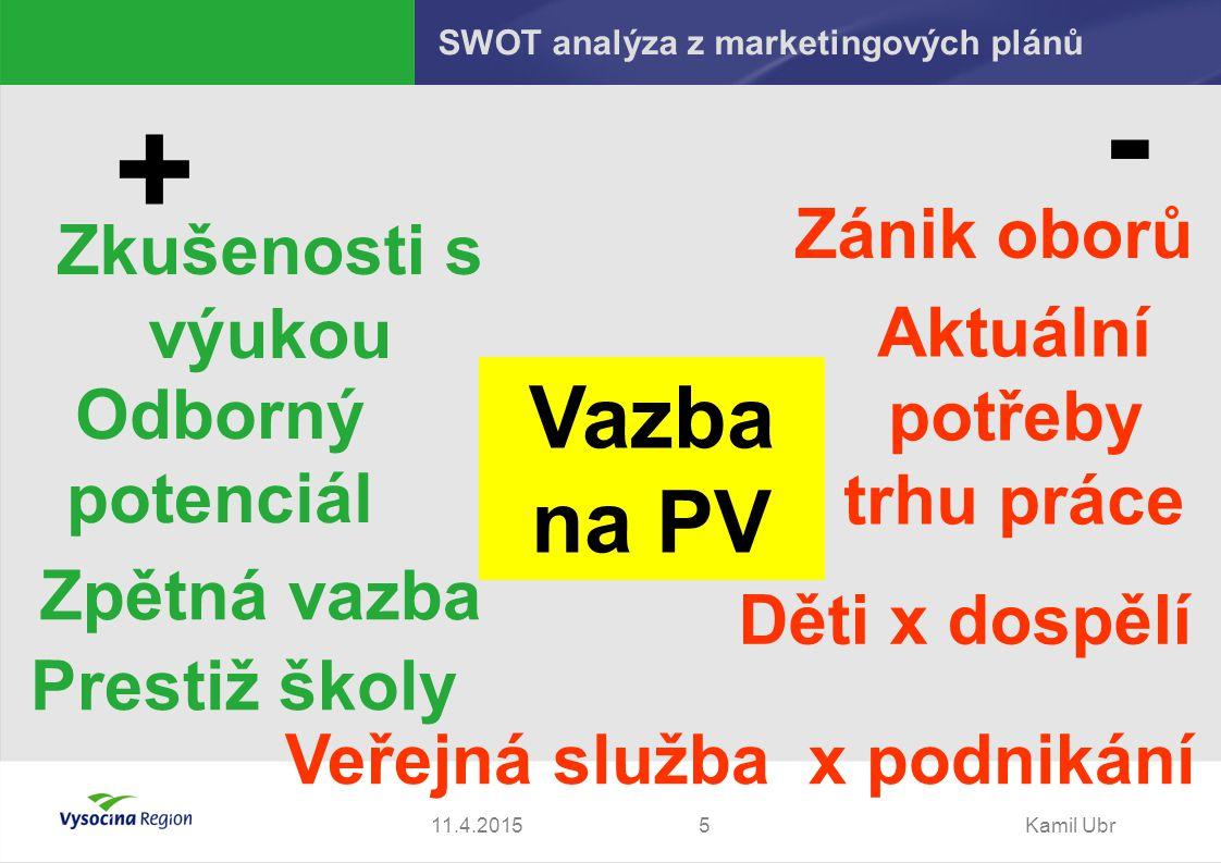 11.4.2015Kamil Ubr5 + - Vazba na PV Zkušenosti s výukou Odborný potenciál Zpětná vazba Zánik oborů Aktuální potřeby trhu práce Děti x dospělí Veřejná služba x podnikání Prestiž školy SWOT analýza z marketingových plánů
