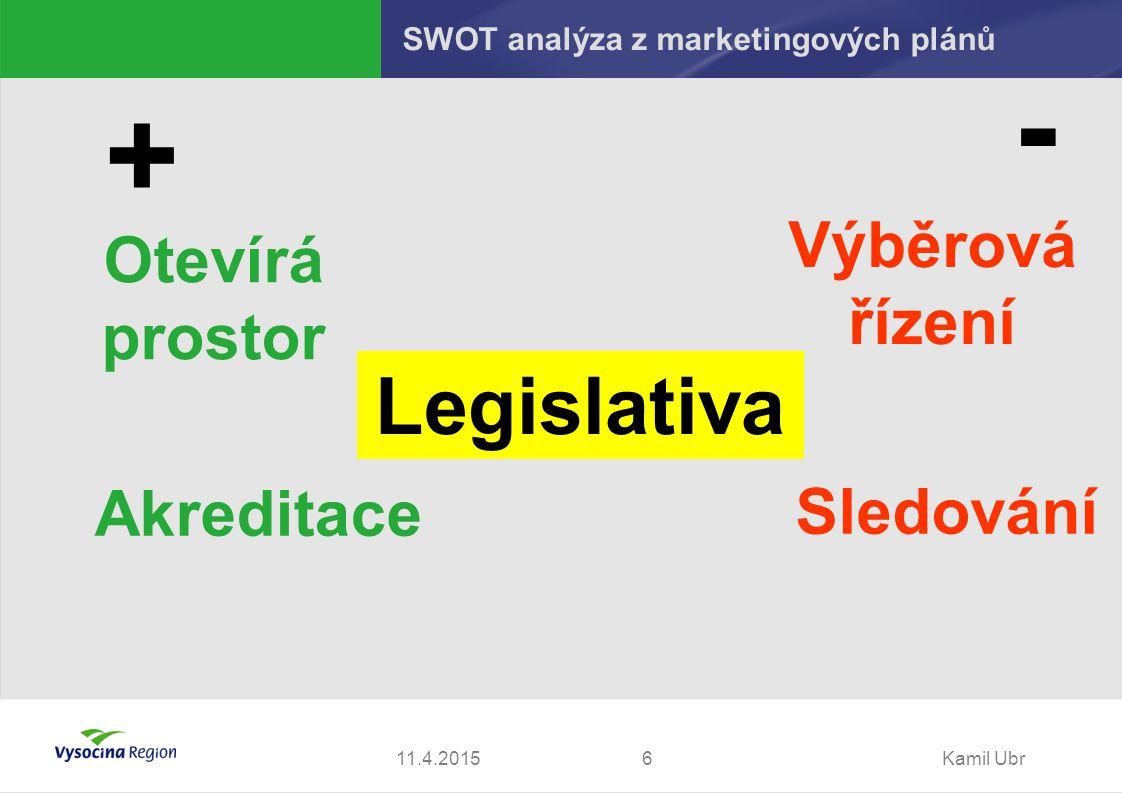 11.4.2015Kamil Ubr6 + - Legislativa Otevírá prostor Sledování Výběrová řízení SWOT analýza z marketingových plánů Akreditace