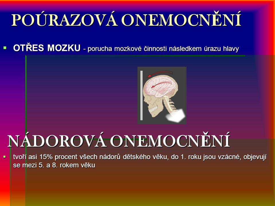 POÚRAZOVÁ ONEMOCN Ě NÍ  OTŘES MOZKU - porucha mozkové činnosti následkem úrazu hlavy NÁDOROVÁ ONEMOCN Ě NÍ NÁDOROVÁ ONEMOCN Ě NÍ  tvoří asi 15% proc