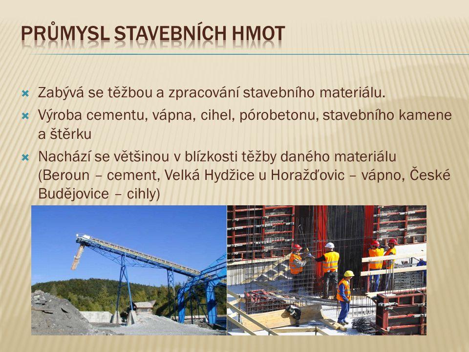 Zabývá se těžbou a zpracování stavebního materiálu.  Výroba cementu, vápna, cihel, pórobetonu, stavebního kamene a štěrku  Nachází se většinou v b