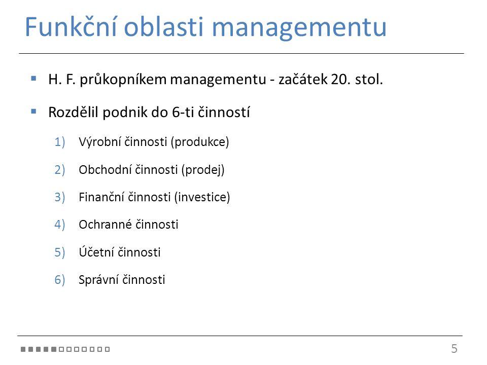 Funkce managementu  Definoval 5 základní činností managementu 1)Plánování - stanovit cíl organizace a navrhnout plán, cesty a strategie k jeho dosažení 2)Organizování - znamenalo vytvoření vhodné podnikové struktury 3)Přikazování - udržení personálu v pohybu 4)Koordinování - aby činnosti probíhaly v souladu s ostatními 5)Kontrolování – zajišťuje, aby se všechno dělo ve shodě se zavedenými pravidly 6