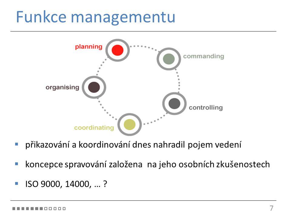 Funkce managementu 7  přikazování a koordinování dnes nahradil pojem vedení  koncepce spravování založena na jeho osobních zkušenostech  ISO 9000,