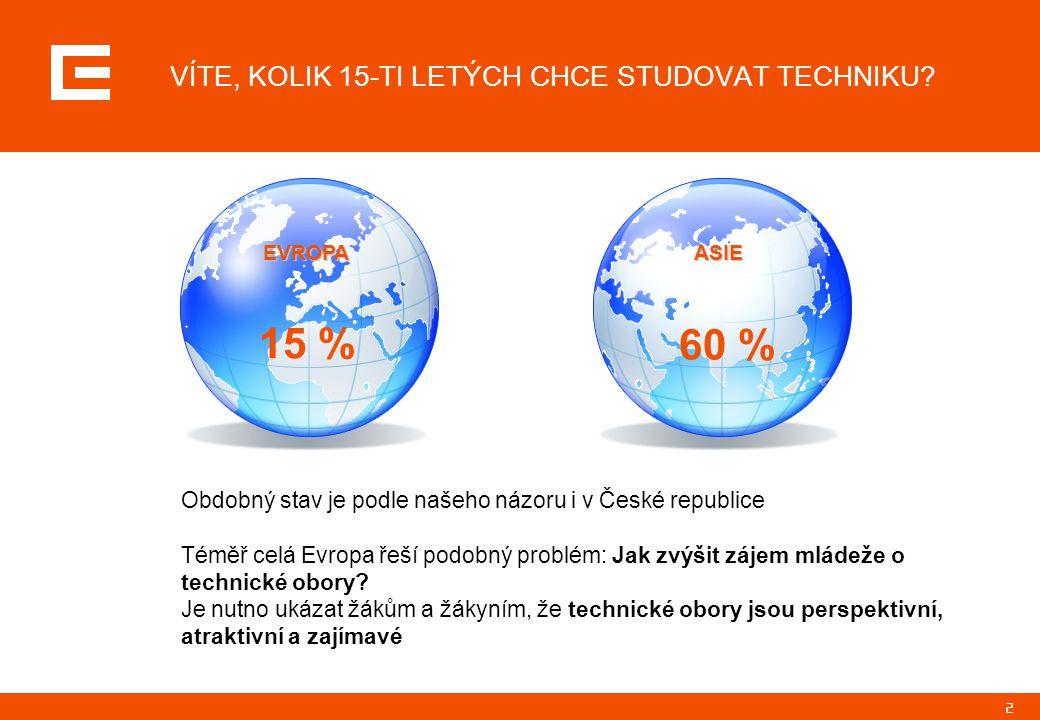 2 VÍTE, KOLIK 15-TI LETÝCH CHCE STUDOVAT TECHNIKU? Obdobný stav je podle našeho názoru i v České republice Téměř celá Evropa řeší podobný problém: Jak