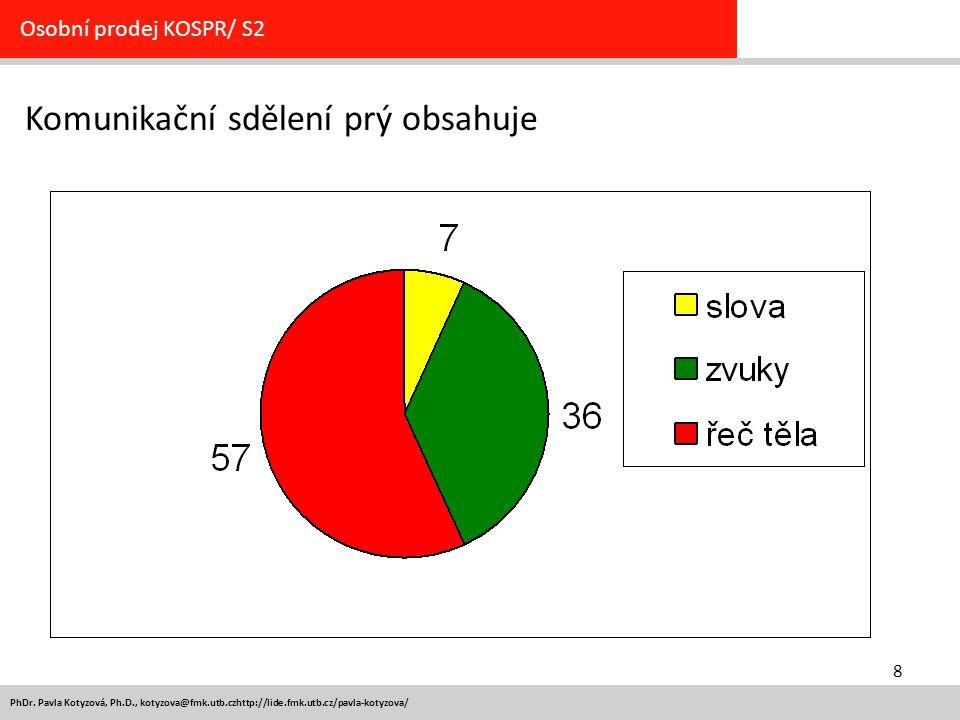 8 PhDr. Pavla Kotyzová, Ph.D., kotyzova@fmk.utb.czhttp://lide.fmk.utb.cz/pavla-kotyzova/ Osobní prodej KOSPR/ S2 Komunikační sdělení prý obsahuje