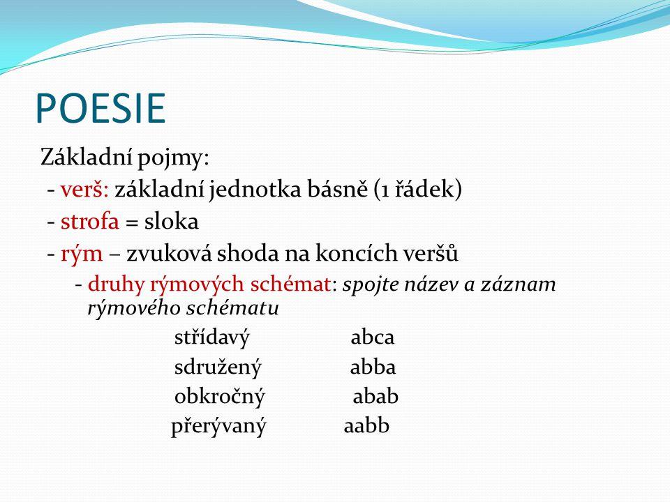 POESIE Základní pojmy: - verš: základní jednotka básně (1 řádek) - strofa = sloka - rým – zvuková shoda na koncích veršů - druhy rýmových schémat: spo