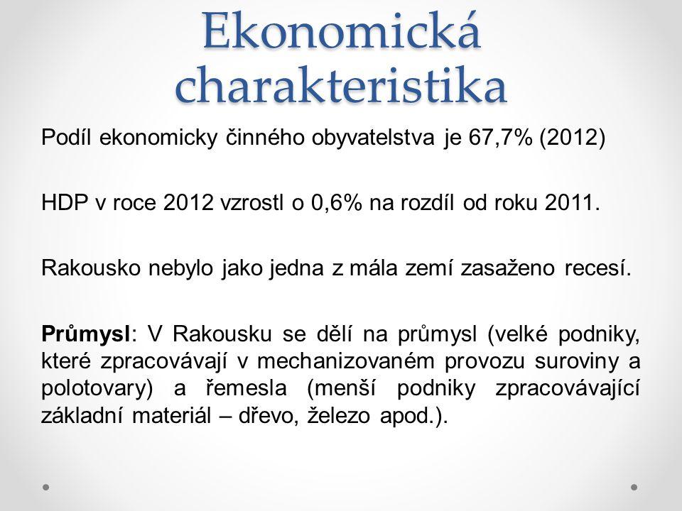 Ekonomická charakteristika Podíl ekonomicky činného obyvatelstva je 67,7% (2012) HDP v roce 2012 vzrostl o 0,6% na rozdíl od roku 2011.