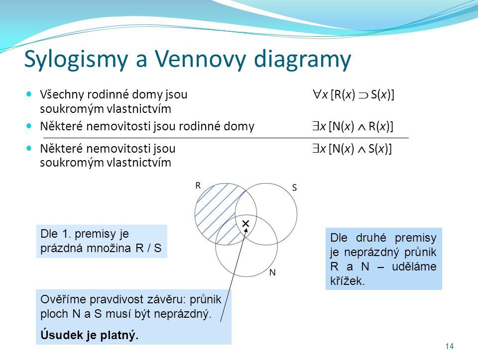 Sylogismy a Vennovy diagramy Všechny rodinné domy jsou  x [R(x)  S(x)] soukromým vlastnictvím Některé nemovitosti jsou rodinné domy  x [N(x)  R(x)