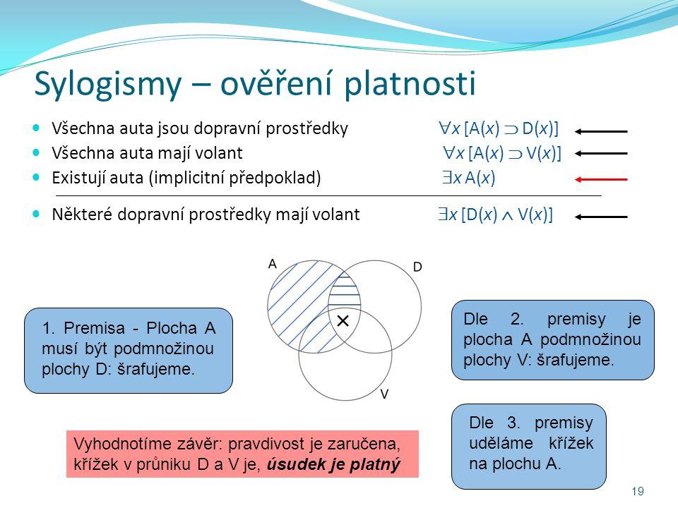 Sylogismy – ověření platnosti Všechna auta jsou dopravní prostředky  x [A(x)  D(x)] Všechna auta mají volant  x [A(x)  V(x)] Existují auta (implic