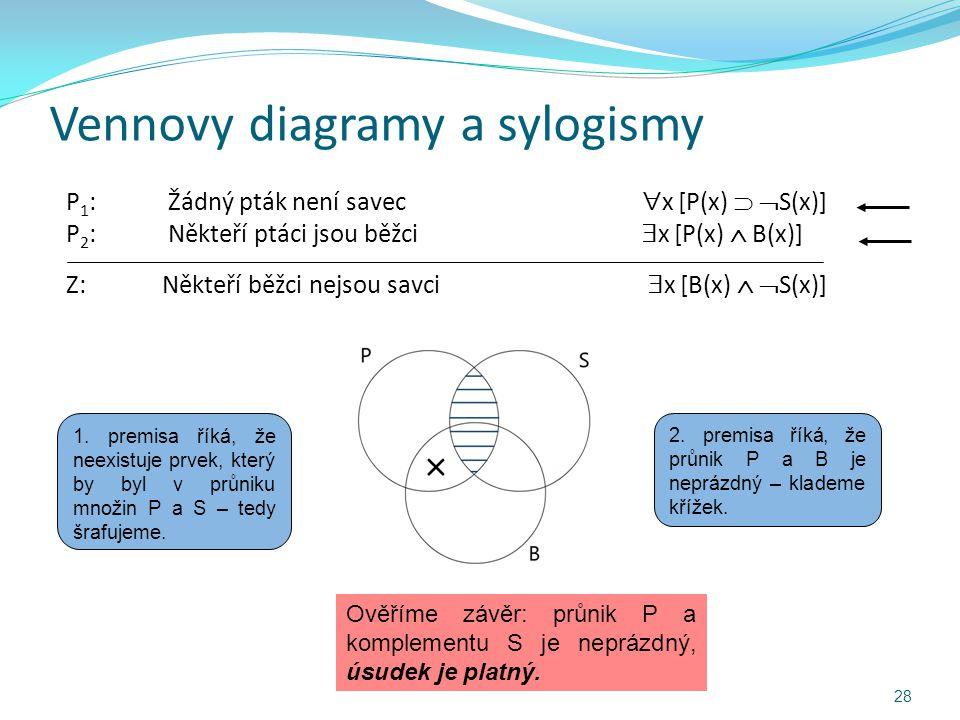 Vennovy diagramy a sylogismy P 1 : Žádný pták není savec  x [P(x)   S(x)] P 2 : Někteří ptáci jsou běžci  x [P(x)  B(x)] Z:Někteří běžci nejsou s