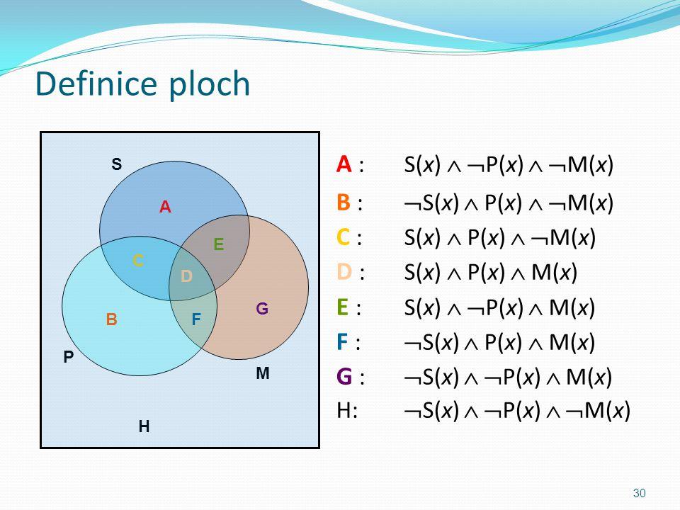 Definice ploch A :S(x)   P(x)   M(x) B :  S(x)  P(x)   M(x) C : S(x)  P(x)   M(x) D : S(x)  P(x)  M(x) E : S(x)   P(x)  M(x) F :  S(x