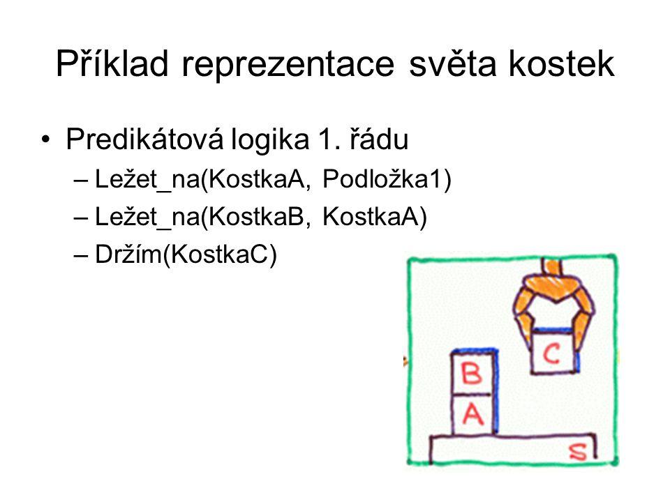 Příklad reprezentace světa kostek Predikátová logika 1. řádu –Ležet_na(KostkaA, Podložka1) –Ležet_na(KostkaB, KostkaA) –Držím(KostkaC)