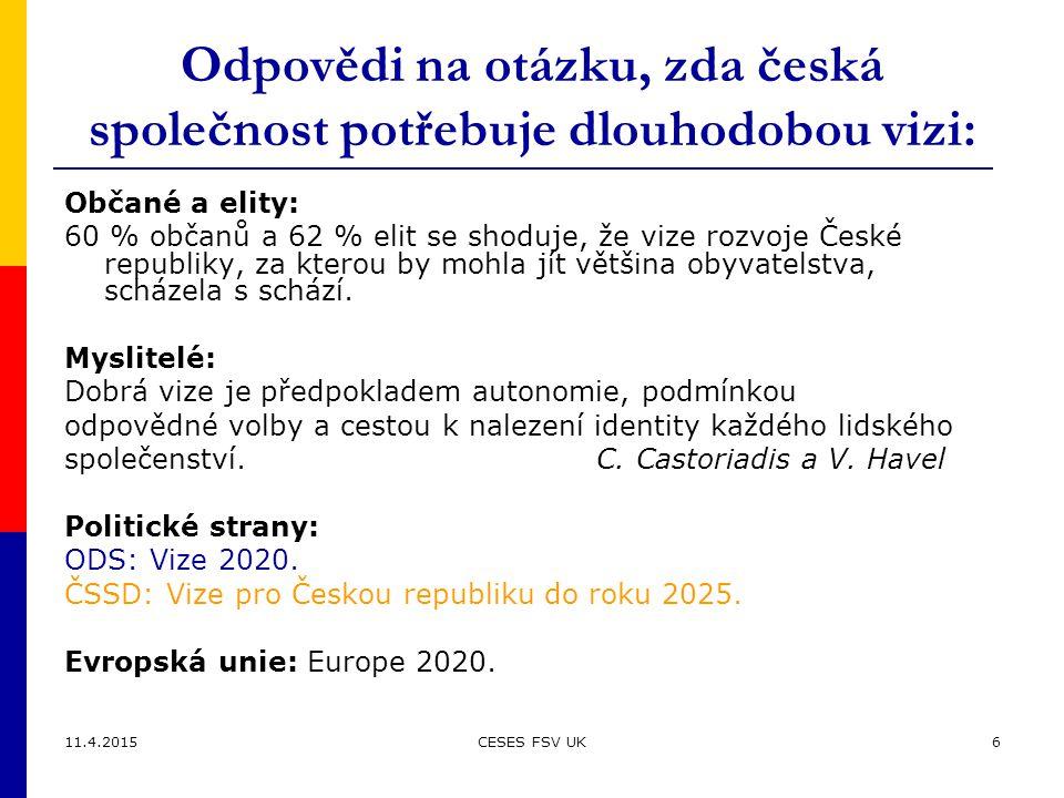 11.4.2015CESES FSV UK6 Odpovědi na otázku, zda česká společnost potřebuje dlouhodobou vizi: Občané a elity: 60 % občanů a 62 % elit se shoduje, že viz
