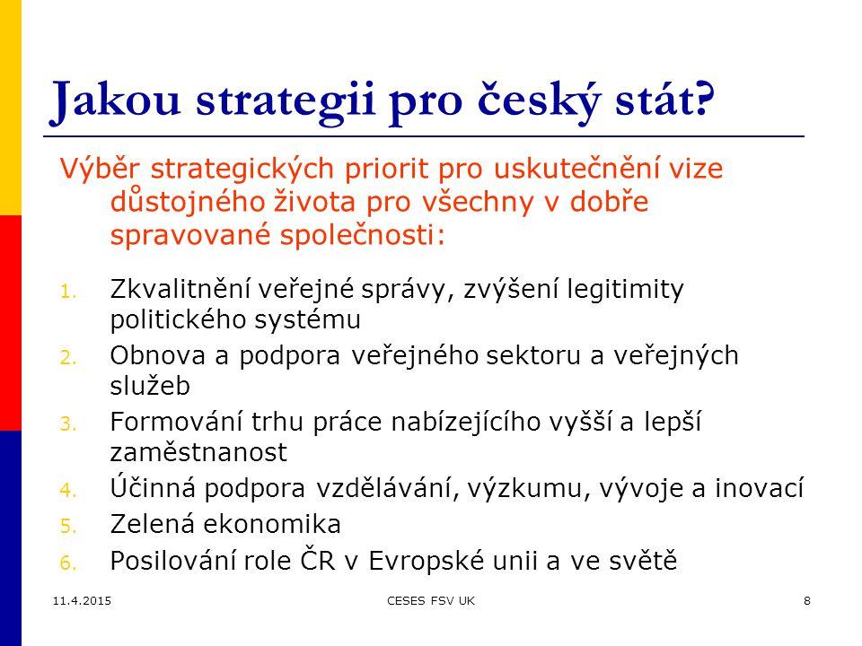 11.4.2015CESES FSV UK8 Jakou strategii pro český stát? Výběr strategických priorit pro uskutečnění vize důstojného života pro všechny v dobře spravova