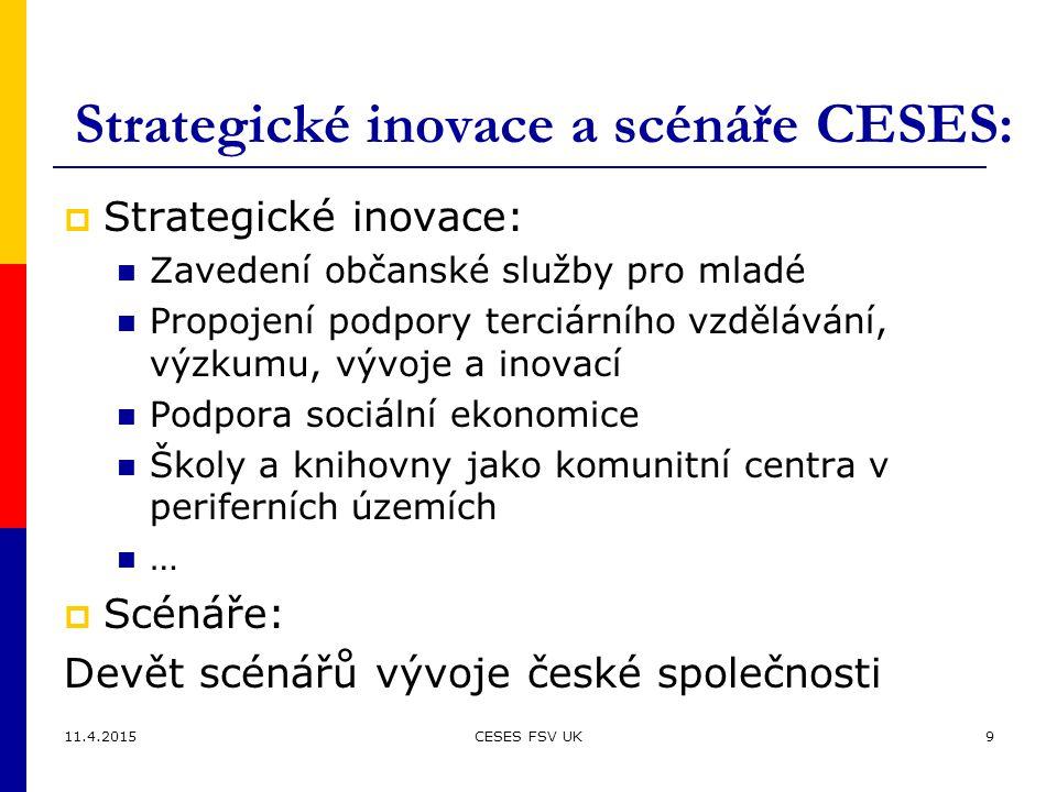 11.4.2015CESES FSV UK9 Strategické inovace a scénáře CESES:  Strategické inovace: Zavedení občanské služby pro mladé Propojení podpory terciárního vz