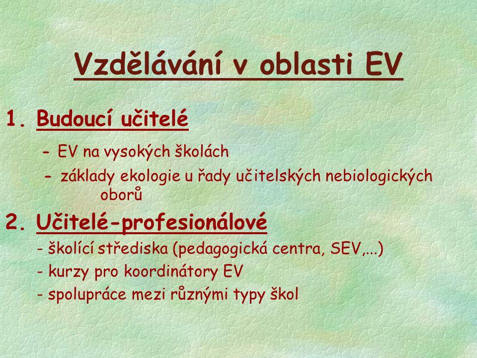 Vzdělávání v oblasti EV 1. Budoucí učitelé - EV na vysokých školách - základy ekologie u řady učitelských nebiologických oborů 2. Učitelé-profesionálo