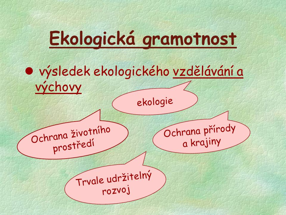 Ekologická gramotnost l výsledek ekologického vzdělávání a výchovy ekologie Ochrana přírody a krajiny Ochrana životního prostředí Trvale udržitelný ro