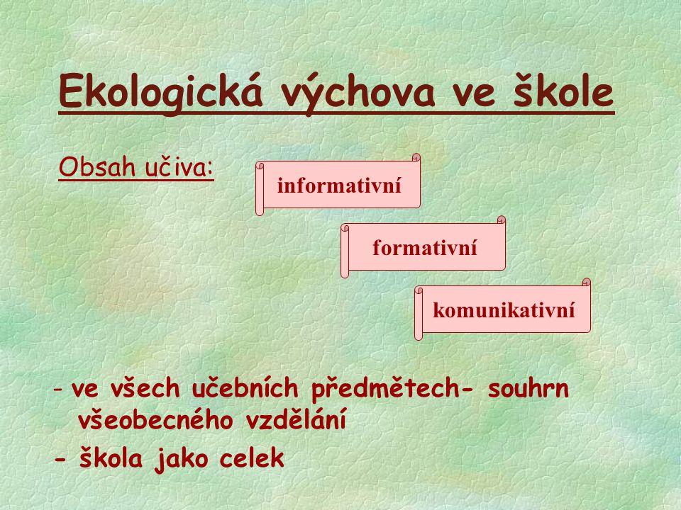 Ekologická výchova ve škole Obsah učiva: - ve všech učebních předmětech- souhrn všeobecného vzdělání - škola jako celek informativní formativní komuni