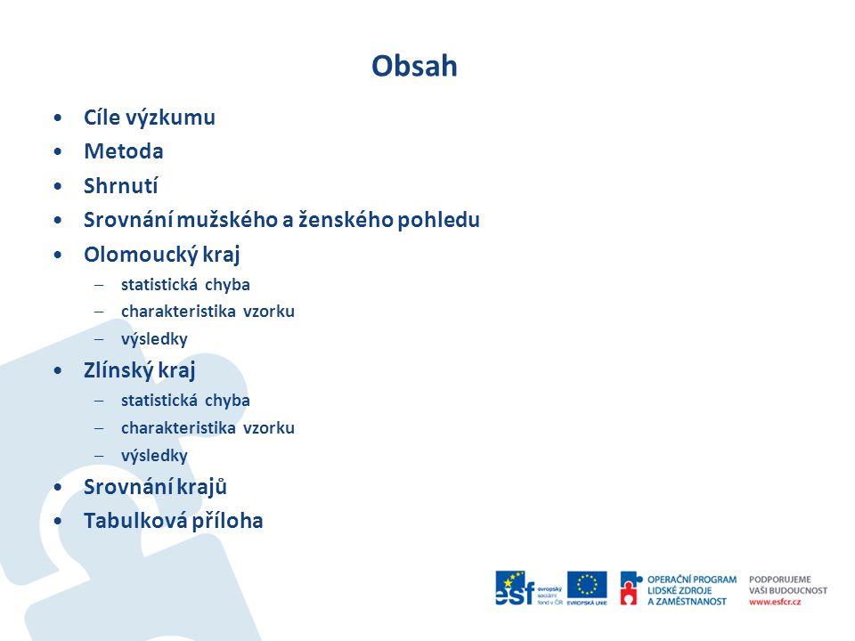 Obsah Cíle výzkumu Metoda Shrnutí Srovnání mužského a ženského pohledu Olomoucký kraj –statistická chyba –charakteristika vzorku –výsledky Zlínský kra