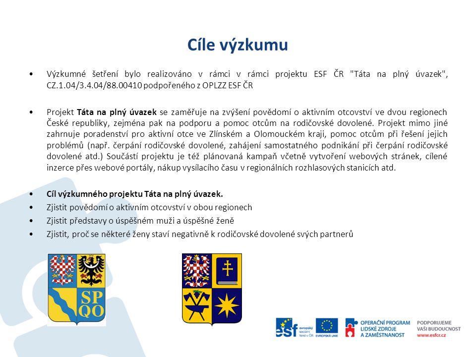 Cíle výzkumu Výzkumné šetření bylo realizováno v rámci v rámci projektu ESF ČR Táta na plný úvazek , CZ.1.04/3.4.04/88.00410 podpořeného z OPLZZ ESF ČR Projekt Táta na plný úvazek se zaměřuje na zvýšení povědomí o aktivním otcovství ve dvou regionech České republiky, zejména pak na podporu a pomoc otcům na rodičovské dovolené.