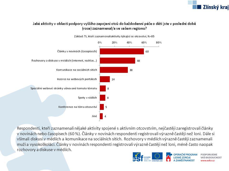 Respondenti, kteří zaznamenali nějaké aktivity spojené s aktivním otcovstvím, nejčastěji zaregistrovali články v novinách nebo časopisech (60 %). Člán